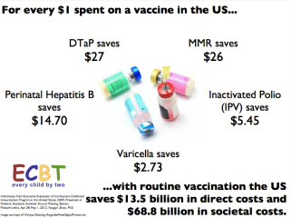 Vaccine_benefit-cost_ratio_-_3