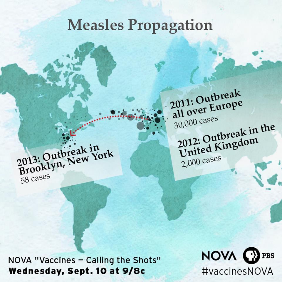 Nova Film Vaccines Calling The Shots Opens The Door For Dialogue