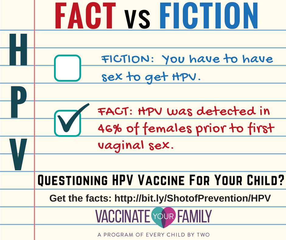 Having sex with active hpv