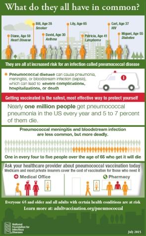 12 Pneumococcal Infographic