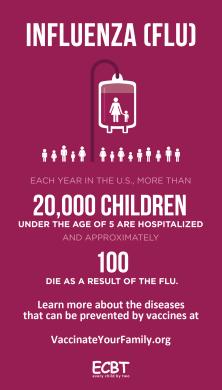 flu112315