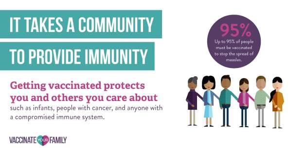 Measles5_CommunityIm_FBTW