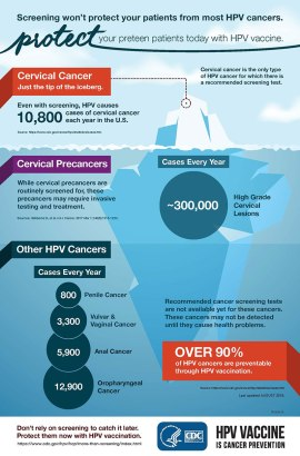 CDC_infographic-hpv-screening